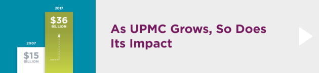 As UPMC Grows, So Does Its Impact