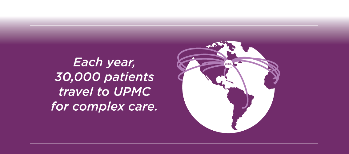 Each year, 30,000 patients travel to UPMC for complex care.