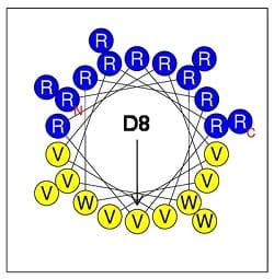 Di eCAP D8 helix release
